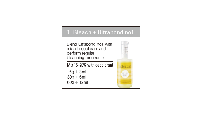 Bleach + Ultrabond no1