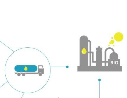 GREENEA vous présente Biodiesel EMHA : Biodiesel produit à partir d'huiles ou de graisses animales. ...