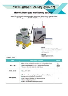 Harmfulness gas monitioring solution