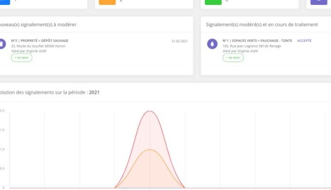 Informe ta ville est un logiciel conçu pour gérer la réception des signalements urbains émis par les...