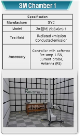 Electromagnetic Testing and Certification