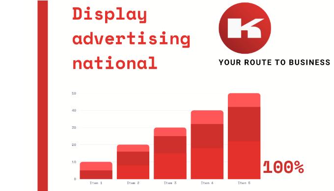 Die Display Advertising Banner verbessern die Onlinepräsenz Ihres Unternehmens in definierten B2B Br...