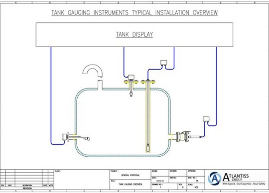 Through the years, Atlantiss Marine Systems have specifically designed and engineered our Tank Gaugi...