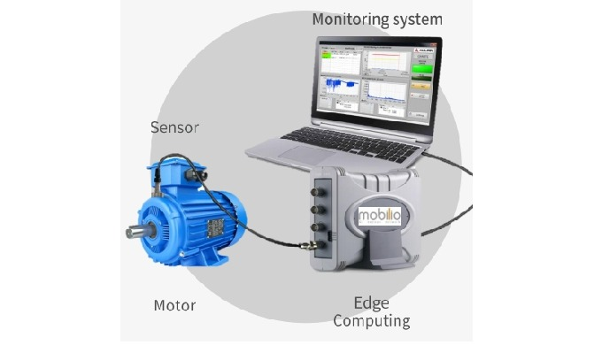 Monitoring system + Consulting