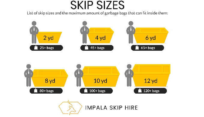 We provide a range of skip sizes for you to recycle your rubbish.
