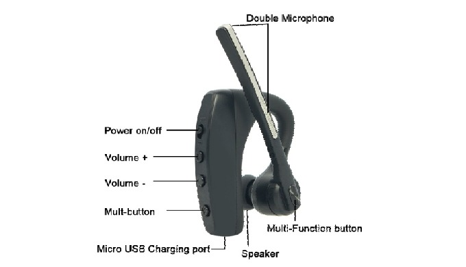 TA-B1 headset Wireless 4.2 and provides high grade tone due to the noise cancellation technology wit...