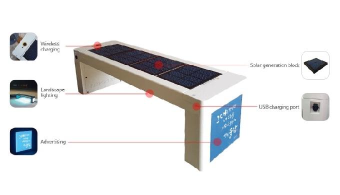 Tanque Solar Smart Banco | Energía Solar