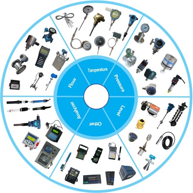 Instrumentation de mesure, contrôle et régulation