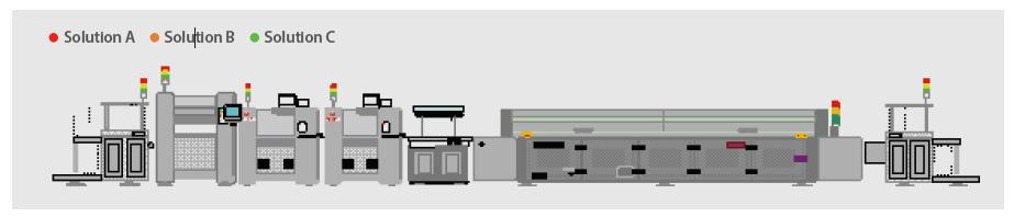 SMT Samples(production) line– Outsourcing partner