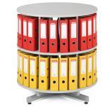 Otočné archivační skříně