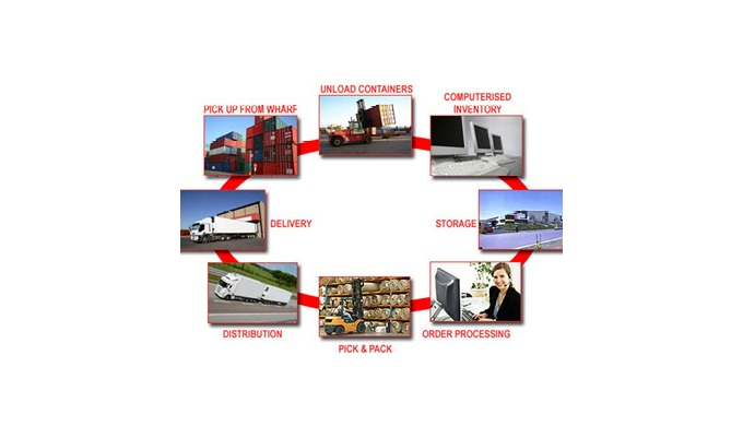 Vijay Packers and Logistics promise you of trouble free packing and moving solutions. We assume loca...