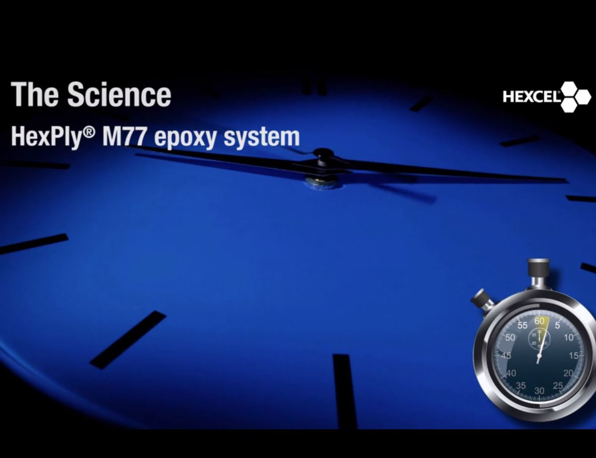 Préimprégnés et résines HexPly® M77