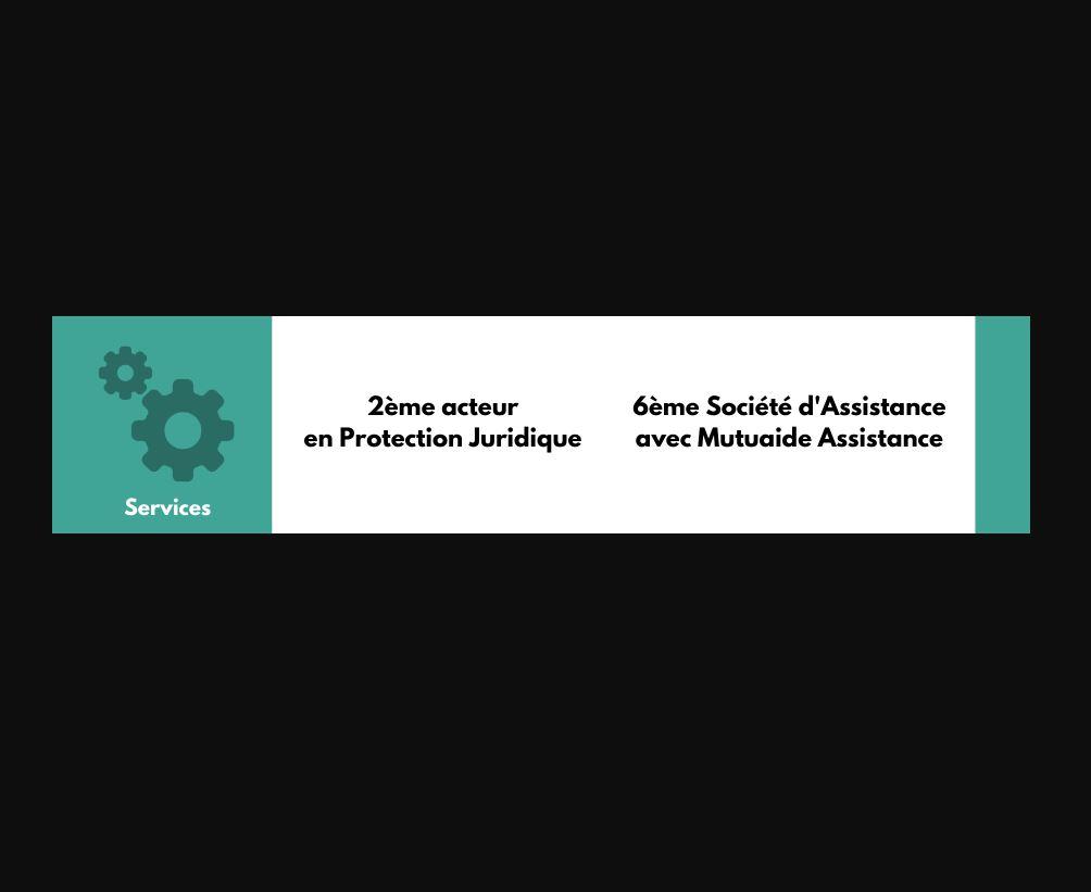 Assurance de biens et responsabilité: Services et sociétés spécialisées en France