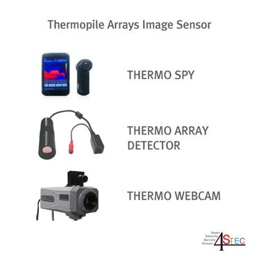 Convergence Type Thermal Imaging Risk Detection Sensors