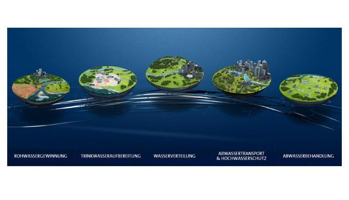 Wasser-Abwassertechnik