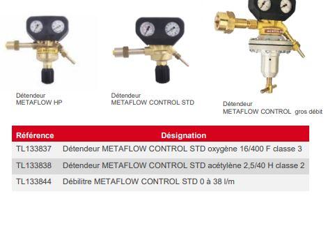 Gamme de détendeur METAFLOW CONTROL
