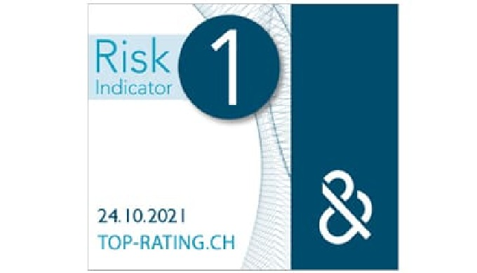 WILUX again top rated by Bisnode D&B