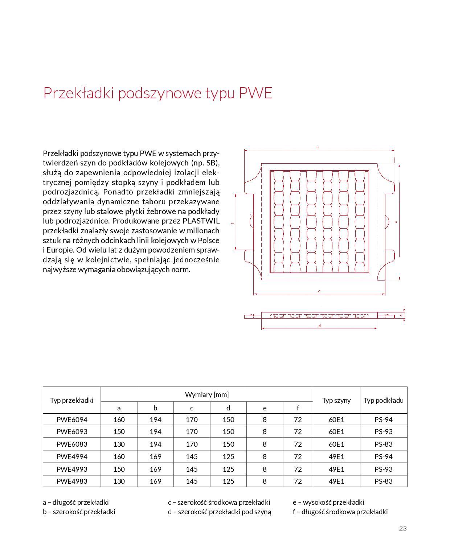Przekładki podszynowe typu PWE