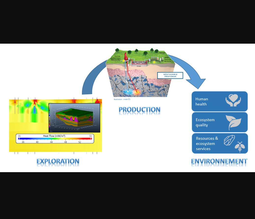 IFPEN propose des solutions concrètes, innovantes et repliables pour lever les verrous techniques et...