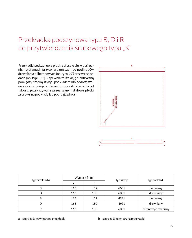 """Przekładka podszynowa typu B, D i R do przytwierdzenia śrubowego typu """"K"""""""