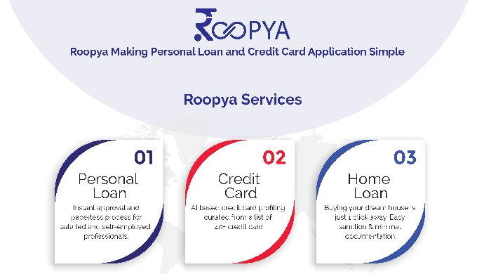 Get Instant Personal Loan Card Online. E-approval & 1 hr disbursal. Compare interest rates & benefit...