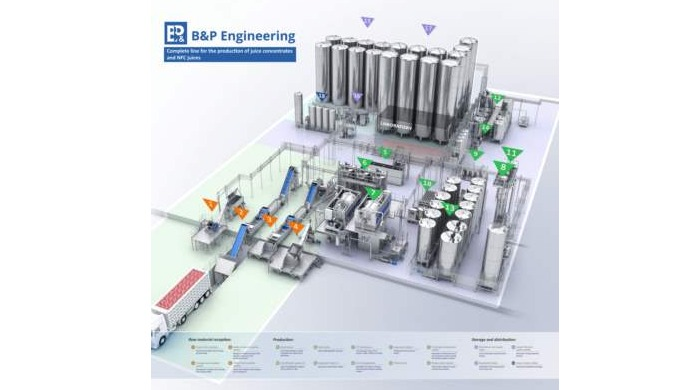 B&P Engineering specializes in the manufacturing of complete technological lines for the production ...