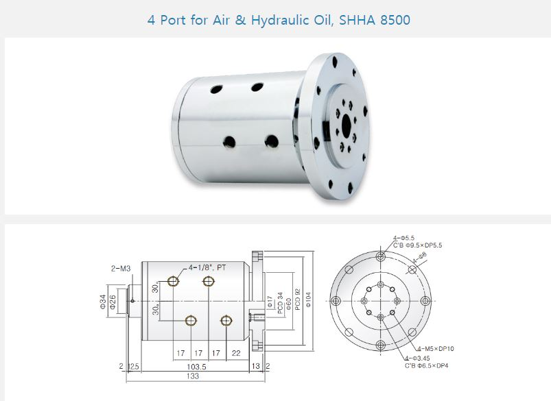 SHW 1000 Series was developed for general purpose use, the material of housing is stainless steel an...