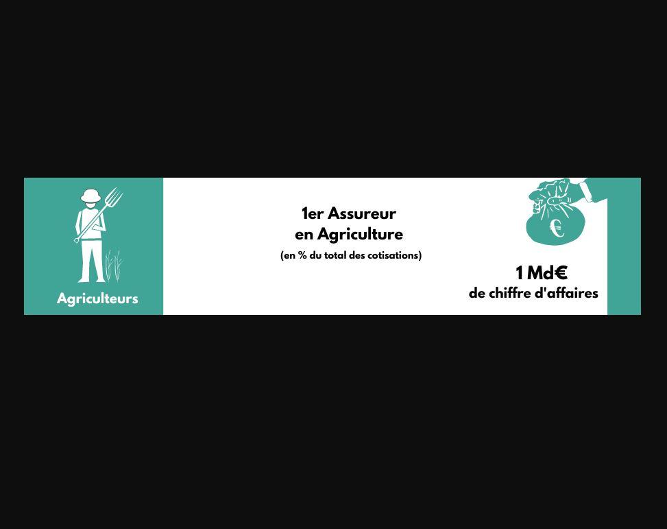 Service d'Assurances agricoles en France