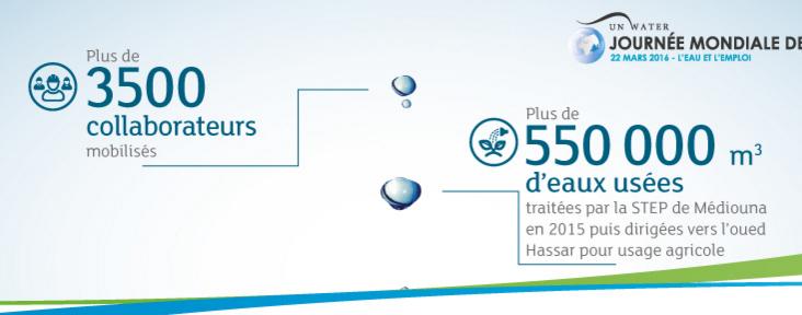 Lydec est un opérateur de services publics qui gère la distribution d'eau et d'électricité, la colle...