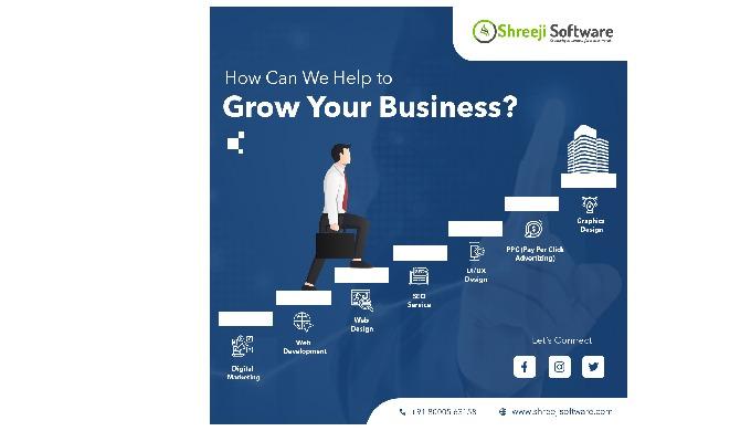 Shreeji Software Best Website Development Company in Ahmedabad | Gujarat | India Provide 1200+ Globa...
