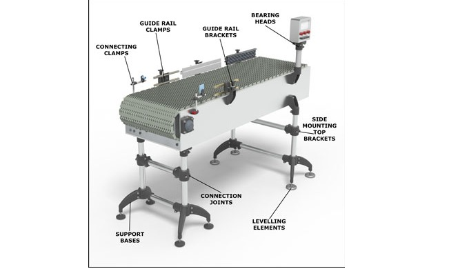 Elesa clamps for sensor and equipment mounting systems