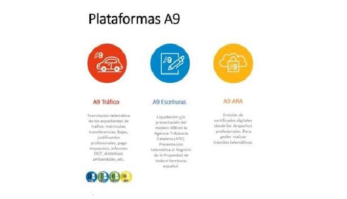 PLATAFORMAS 1 -ARA: emitir certificados para personas físicas o jurídicas, solicitar certificados an...