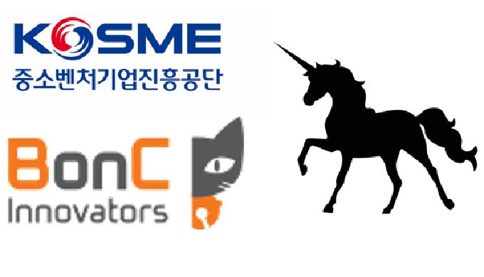 Selected as the Pre-Unicorn company