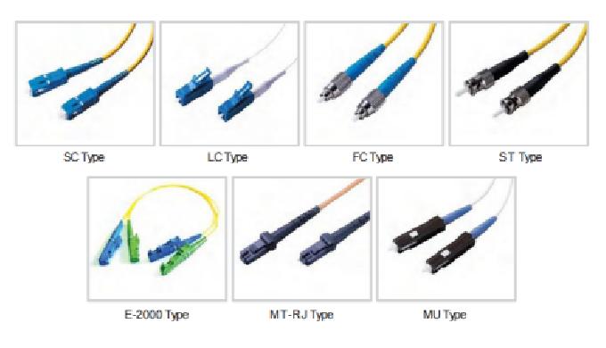 Optical Fiber Patch Cords