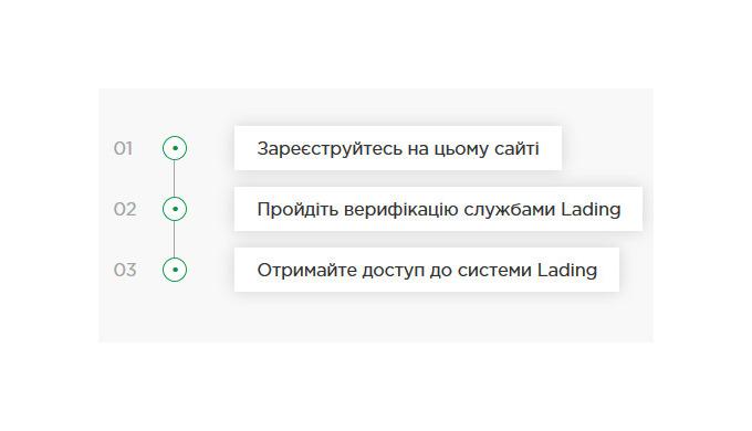 Переваги сервісу Lading