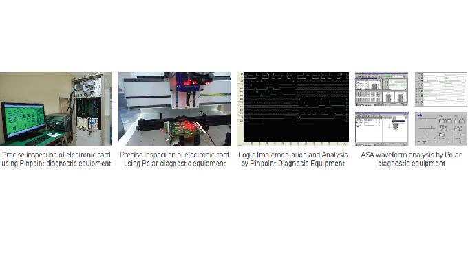 Maintenance Service of Plant Control System(PCS)