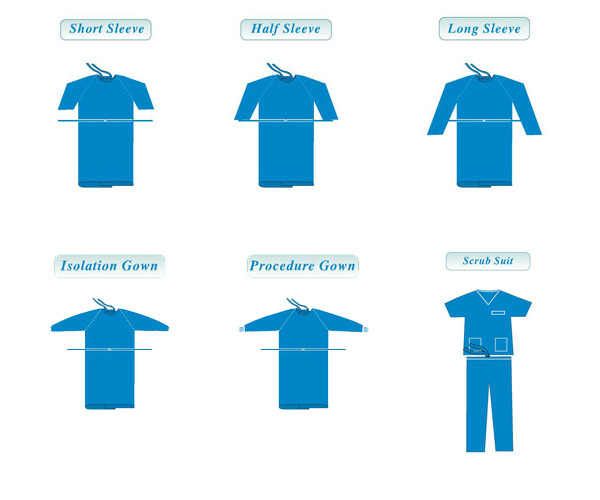 Disposable Patient & Isolation Gowns also Scrub Suits, long, half ans short sleeves,