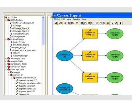 CERENE Services vous présente le S.I.G, qui constitue une base de données unique afin de faciliter :...