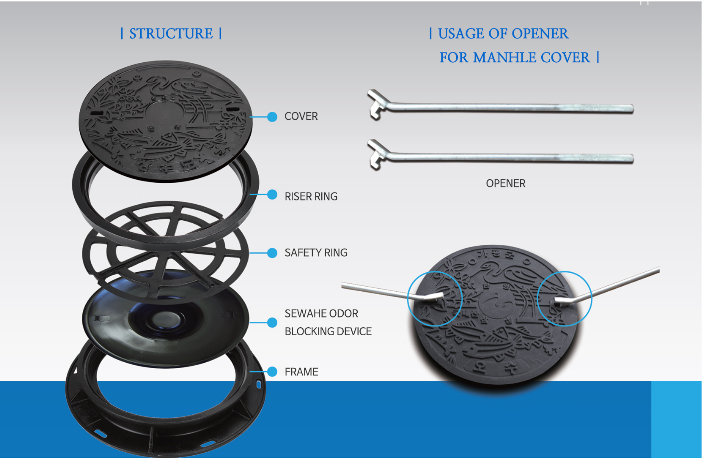 Noise-Free Water Proof Safety Manhole Covers