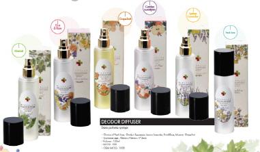 Choice of Fresh love, Garden Sweetpea, Lemon lavender, Fruit&Rose, Muscat, Grapefruit * Container si...