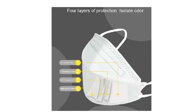 Product Description Product Name: Disposable Luxury Protect Mask Material: Non-woven Fabrics, Meltbl...