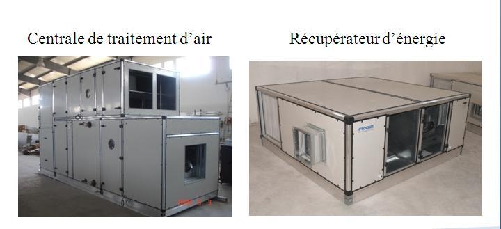 solution HVAC
