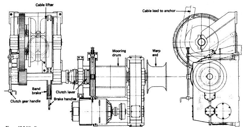 Atlantiss Marine Systems design and fabricate deck machineries for marine, industrial and offshore a...