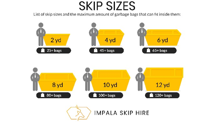 Skip hire service is a convenient way of recycling waste and rubbish from post-construction or renov...