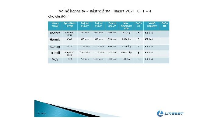 Nabídka kapacit_CNC obrábění