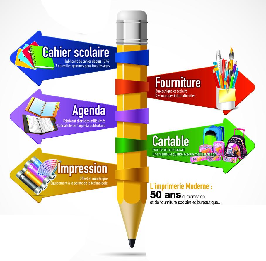 L'imprimerie Moderne est parmi les 1er fabricant de cahier scolaire et support bureautique au Maroc....