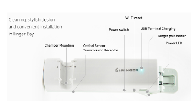 [iRINGER] Smart Infusion Monitoring System