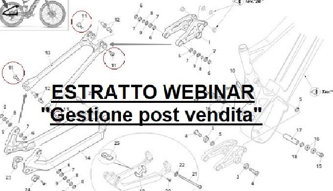 ESTRATTO WEBINAR GESTIONE POST VENDITA