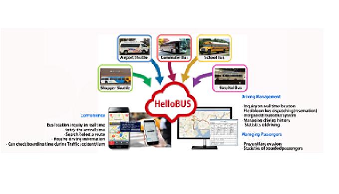 1_Ciel inc._shuttle bus management service
