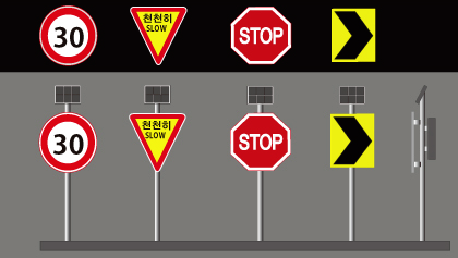 Solar powered Road/traffic LED sign board